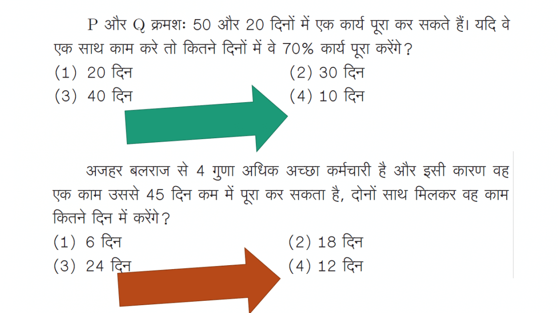 MATH TRICKS IN HINDI FOR SSC RAILWAY – A to Z Classes
