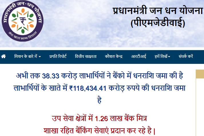 jan dhan yojana application form andhra bank
