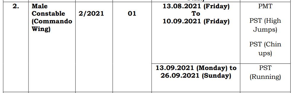 Haryana Police Commando Exam Test Notice 2021