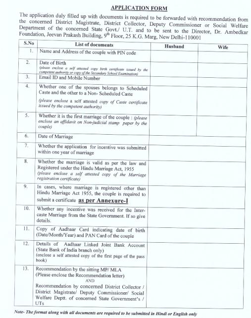 Bihar Antarjatiya Vivah Protsahan Yojana Application Form