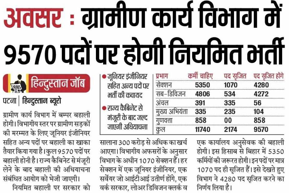 RWD Bihar Vacancy Notification 2021